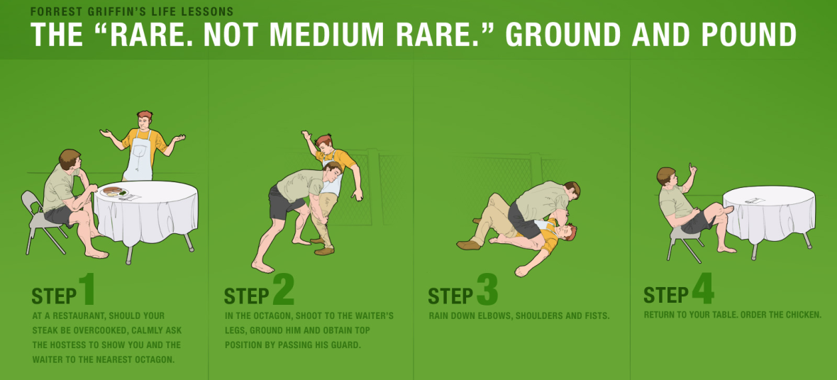 ground_and_pound