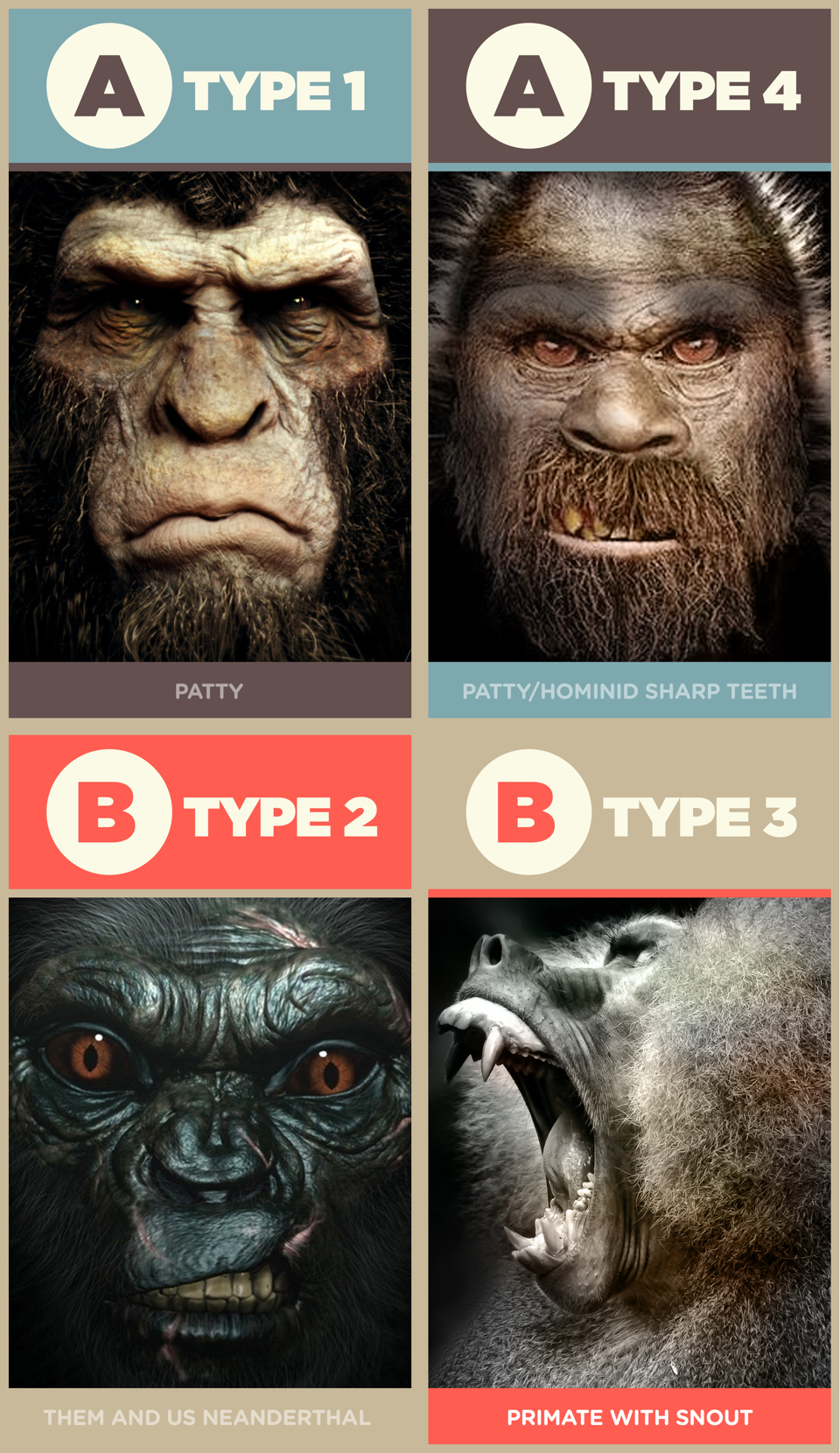 Bigfoot Types